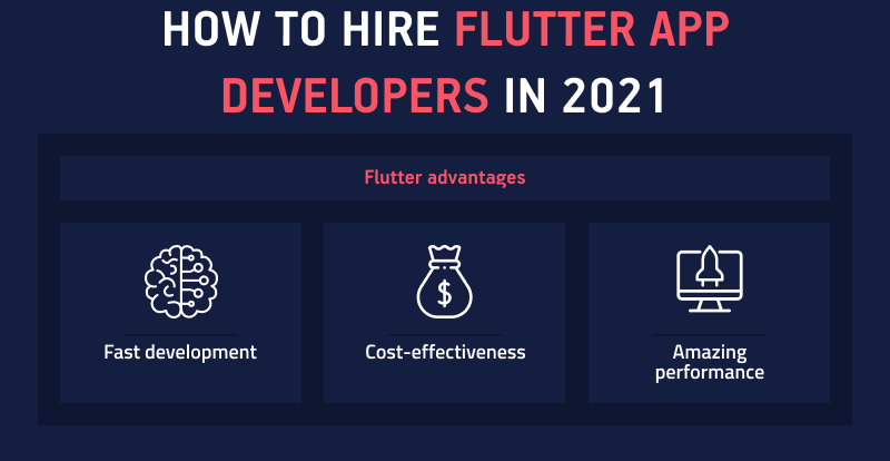 WHERE TO FIND FLUTTER DEVELOPERS FOR HIRE
